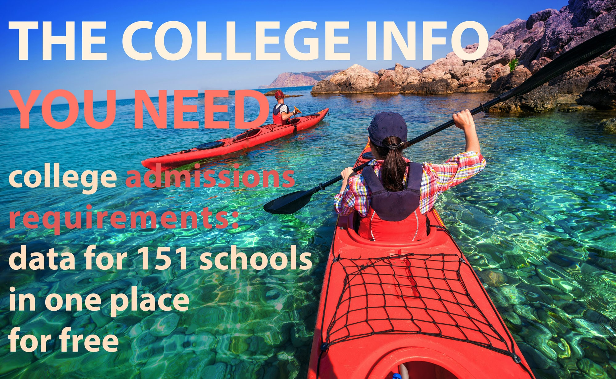 College Admissions Requirements Offer